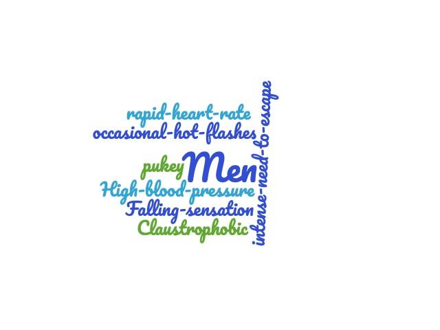 men-symptoms